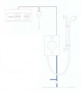 Aqualisa Electric Showers