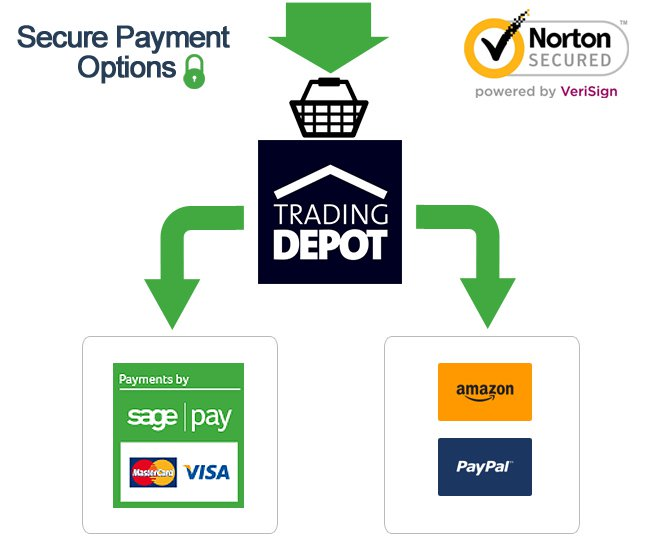 New Website Features a Choice of Secure Payment Options