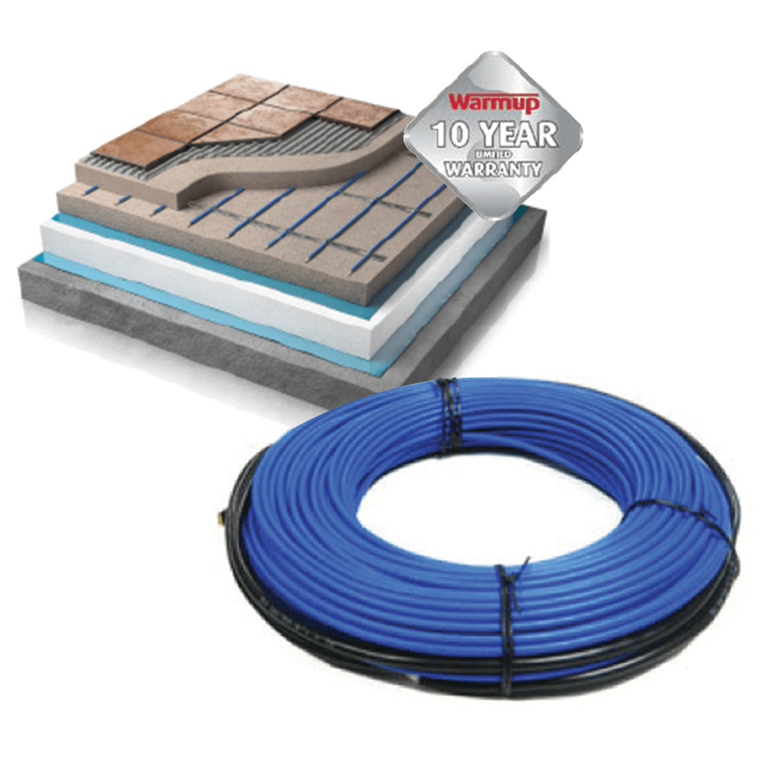 Warmup® Inscreed Cable Systems